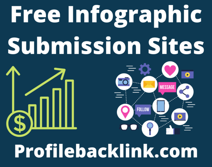 Best 70 Free Infographic Submission Sites List 2021